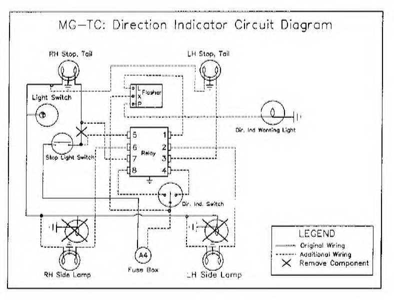 TC_dir_ind_circuit members car gallery lucas indicator switch wiring diagram at gsmportal.co
