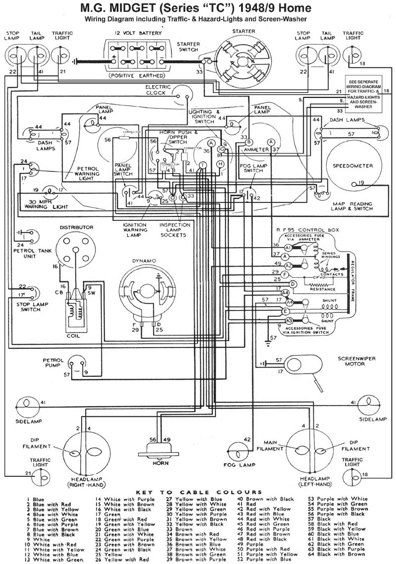 wiring diagram 1978 mgb  u2013 the wiring diagram  u2013 readingrat net